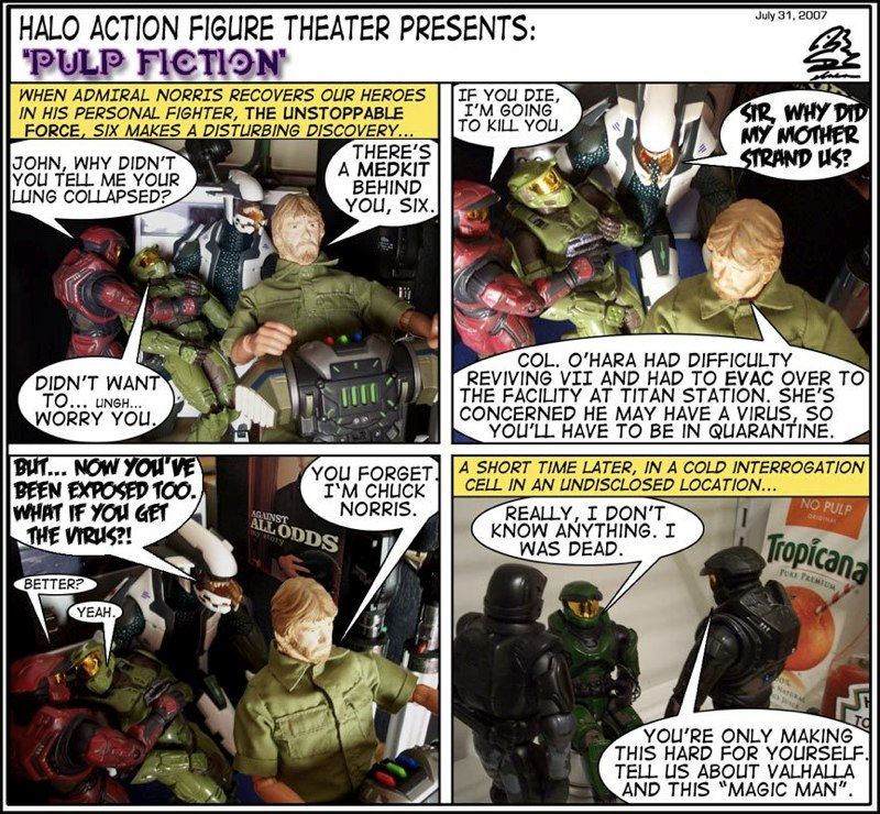 Halo Action Figure Theater July