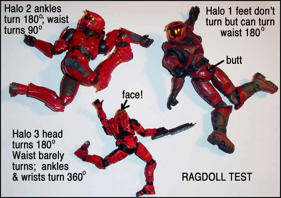 Ragdoll body twisting comparison